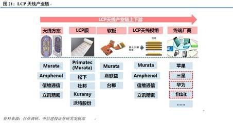 信维通信正在设计5G天线 新型LCP天线进展顺利