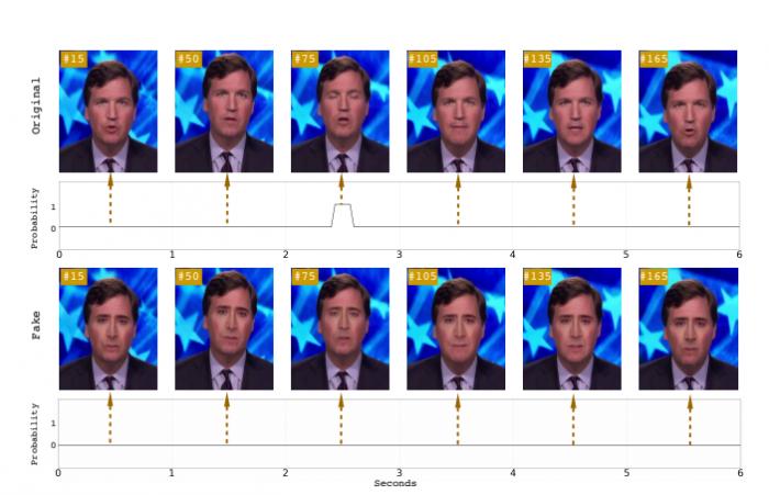"""纽约州立大学研究人员训练AI来检测""""人脸交换技术"""""""