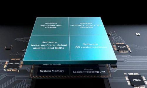 高通转投台积电生产下代骁龙芯片 三星7nm量产慢一步