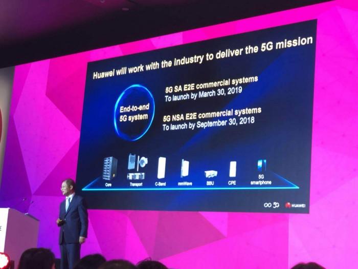 华为徐直军:华为明年6月推出5G智能手机
