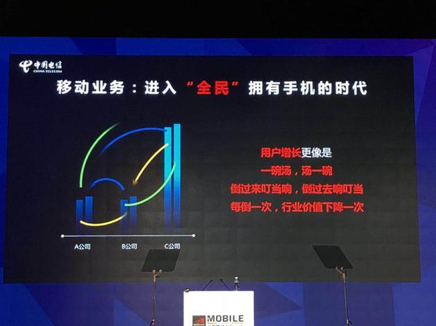 传统业务增量不增收 运营商寄希望于5G