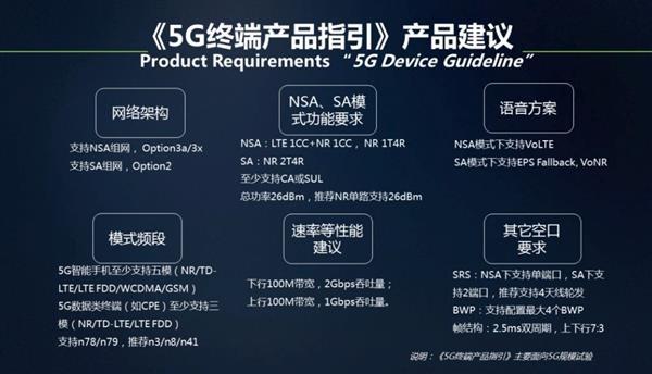 中国移动宣布将于明年2月采购5G智能手机