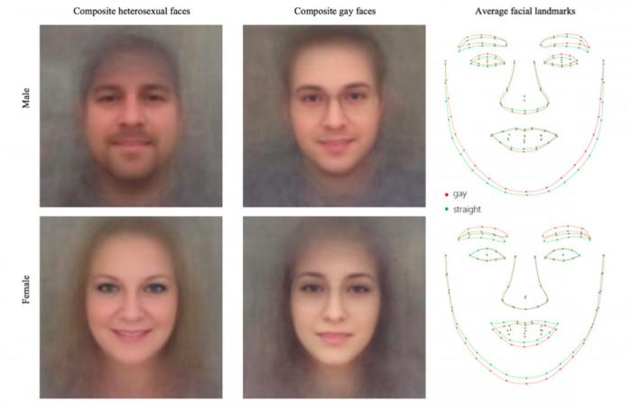 斯坦福教授使用人脸识别鉴别直男:大量网友发信求助