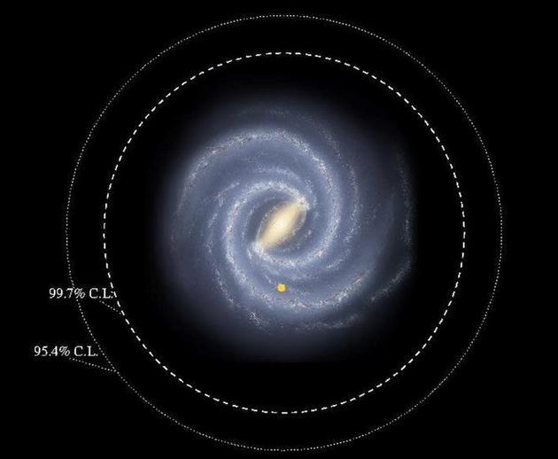 直径约20万光年 银河系比之前认为的还要大