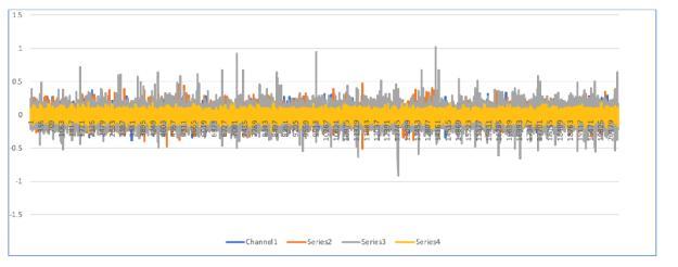 LSTM data.jpg
