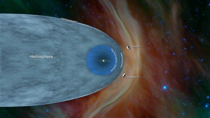 突破日光层:旅行者2号探测器已穿越到星际空间