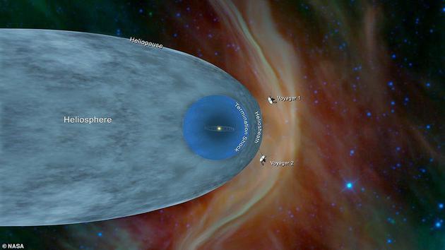 历史性时刻:NASA宣布旅行者2号飞船进入恒星际空间