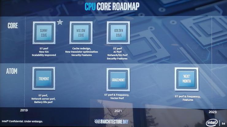 Intel 2018架构详解:新CPU&新GPU齐公布 牙膏时代有望明年结束