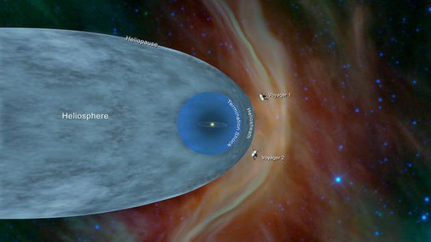 旅行者2号进入星际空间 下一步是什么?