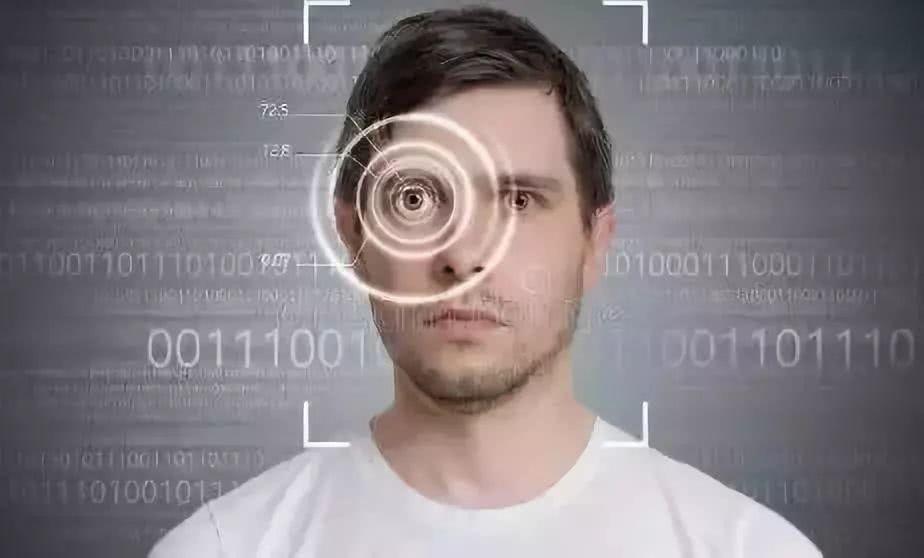 人脸识别最全知识图谱