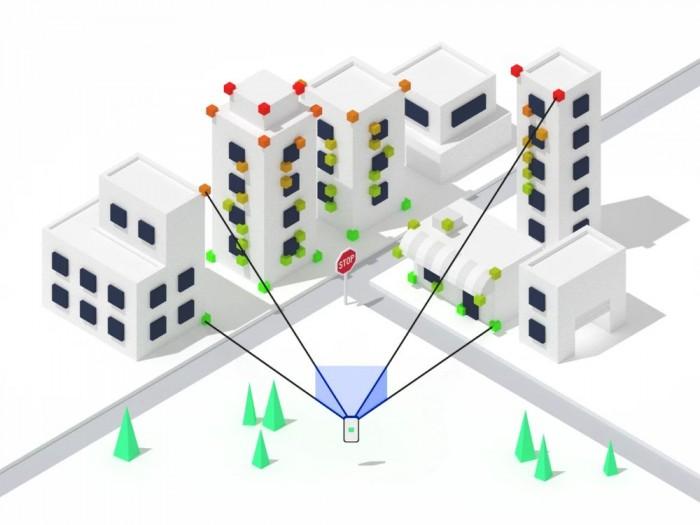 Facebook收购伦敦计算机视觉初创公司Scape
