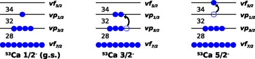 """科学家证实 34 是中子的""""幻数"""""""